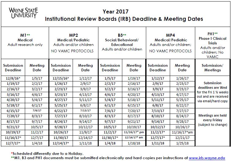 irb meetings and deadlines institutional review board